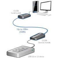 ADDERLink C-USB 2.0