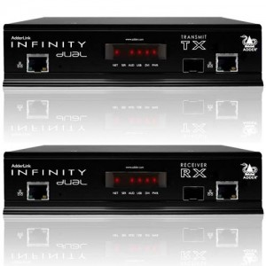 adderlink infinity dual tx_rx front