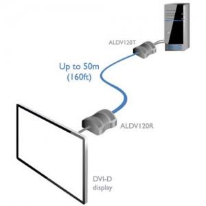 aldv120_diagram