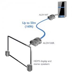 adderlink aldv100_diagram