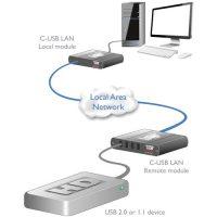 ADDER C-USB LAN
